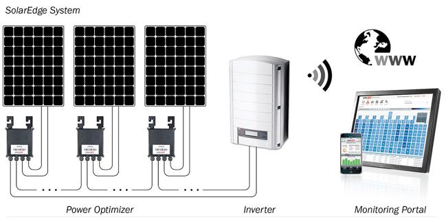inversor central solaredge con optimizadores